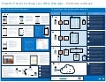 SharePoint, Exchange, Lync Office Web Apps Mobile Landscape