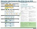 SharePoint 2013-enterprise farm-model