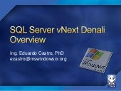 SQL Server Denali Features