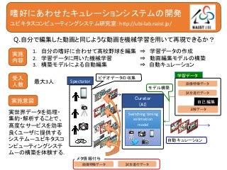 """スプリングセミナー2016 """"嗜好にあわせたキュレーションシステムの開発"""""""