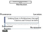 Linking Data to Publications throug...
