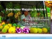 Stakeholder Mapping Analysis