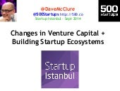 Building Startup Ecosystems (Istanbul, Sept 2014)