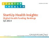 igital Health Funding Rankings