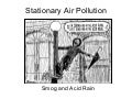Stationary Air Pollution