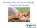 Senior Care Spotlight: Family Caregiver Dedication Statistics