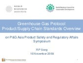GHG Protocl Supply Chain and Produc...