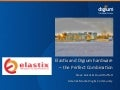Digium hardware and Elastix - a perfect combination