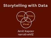 Storytelling with Data - See | Show...