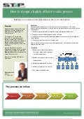 Stp leaflet. sales process design   master july 2011