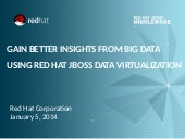 Big Data and Data Virtualization