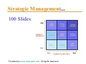 Strategic Management models and dia...