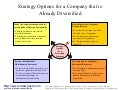 Strategy options business diagram