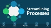 Streamlining Processes Editable PowerPoint