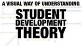 Student Development Theory: A Visual