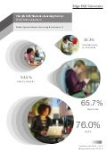 Edge Hill Student eLearning Survey: Device Ownership