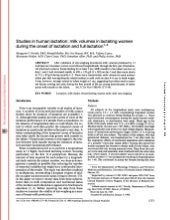 Studies In Human Lactation Milk Vol...