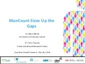Mancount Sizes Up the Gaps*