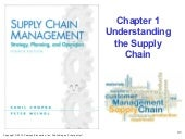 Supply chain master