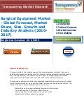 Surgical Equipment Market (Surgical Sutures, Surgical Hand Instruments And Electrosurgical Devices) - Global Forecast, Market Share, Size, Growth And Industry Analysis (2010-2017)