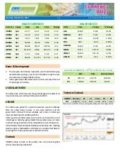 Sushil Finance's Daily Currency Update - Sushil Finance