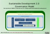 Sustainable Development 2.0   Gover...