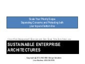 Sustainable Architectures