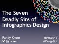 Seven Deadly Sins of Infographics Design (and How to Fix Them) SxSW 2016 teaser