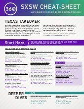 360i SXSW Cheat-sheet