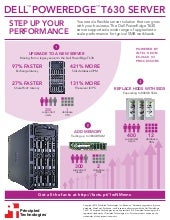 Hardware upgrades to improve database, SharePoint, Exchange, and file server performance with the Dell PowerEdge T630 - Infographic