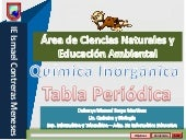 Tabla periodica ie_iscome