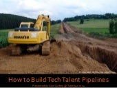 Building Talent Pipelines vs Lean/Just-In-Time Recruiting - Talent 42 Keynote