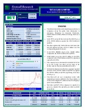 Tata elxsi firstcall_300415
