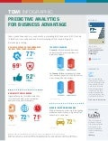 TDWI Infographic: Predictive Analytics for Business Advantage