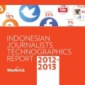 REVISED EDITION: Indonesian Journalists Technographics Survey Report 2013
