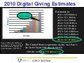 Ted Hart 2010 Digital Giving Estimates - $17.65 Billion USA, $34 Billion Global (tedhart.com)