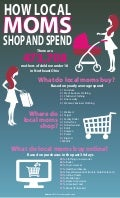 How Local Moms Shop and Spend