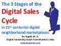 The 3 Stages of the Digital Sales Cycle in 21st centuries digital neighborhood marketplaces