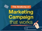The Anatomy of Marketing Campaigns That Work