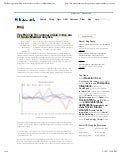 The Boeing Dreamliner crisis in the era of social media analytics | buzzient
