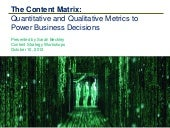 The Content Matrix: Quantitative an...