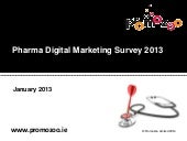 Pharma Marketing - Digital Marketin...