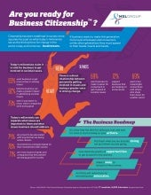 The future of business citizenship   infographic