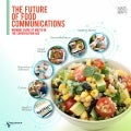 The Future of Food Communications: Winning Share of Mouth in the Conversation Age