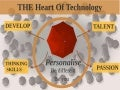 The heart of technology