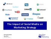 The impact of Social Media on Marke...