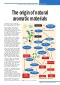 The origin of natural aromatic materials