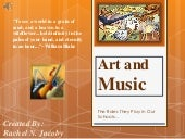 The roles of art and music edu.101-...