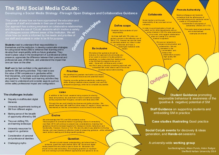 The SHU Social Media colab ecsm2014 poster
