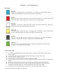 The  Six  Thinking  Hats   De  Bono